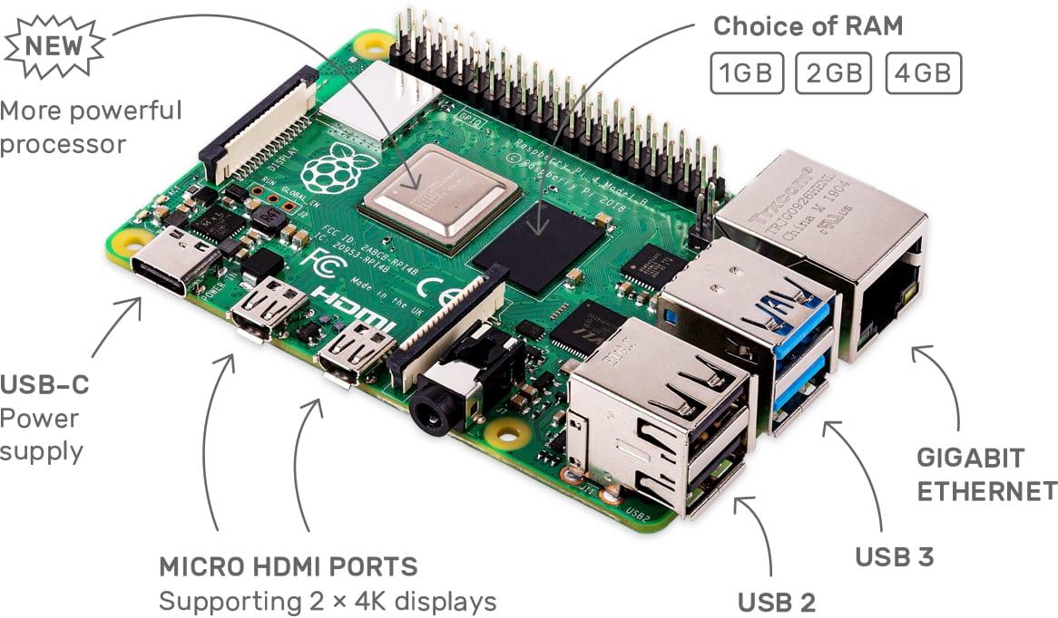 Raspberry Pi 4 - Especificações