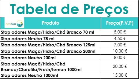 Tabela de Preços das unidades individuais de Stop Odores