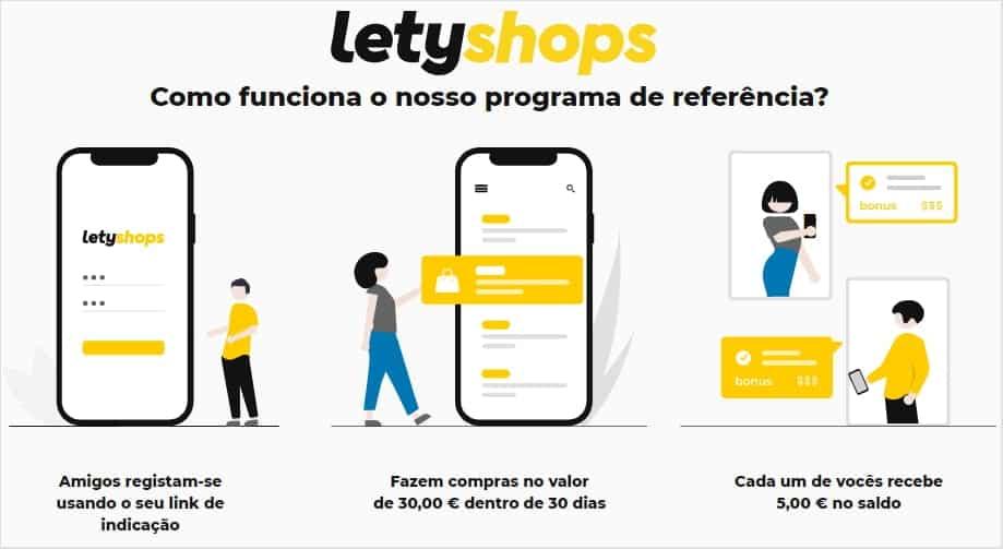 Funcionamento do programa de referência do LetyShops