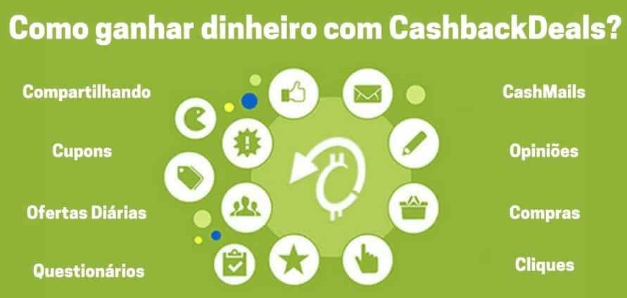CashbackDeals - Como ganhar dinheiro