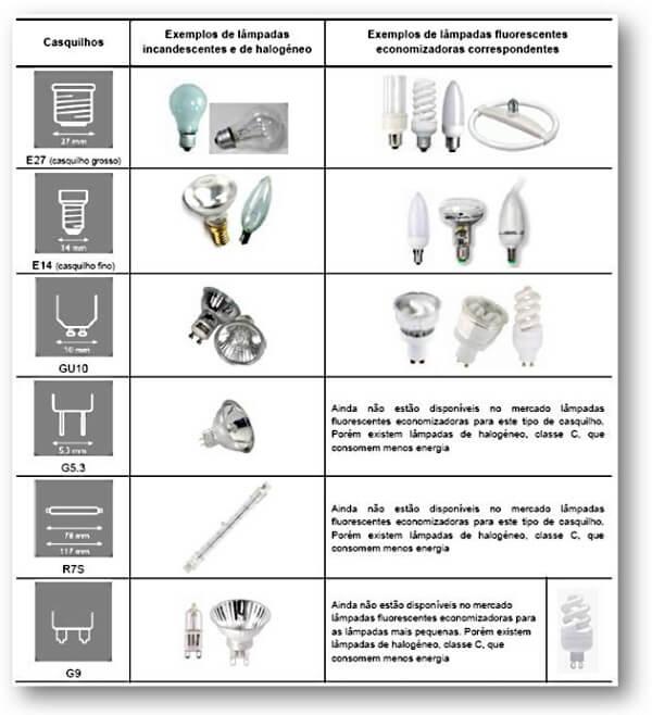Ecocasa - lâmpadas