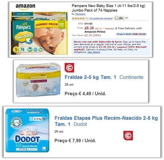 Comprar e Poupar na Amazon UK