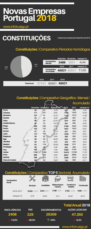 Infográfico InfotrustGo
