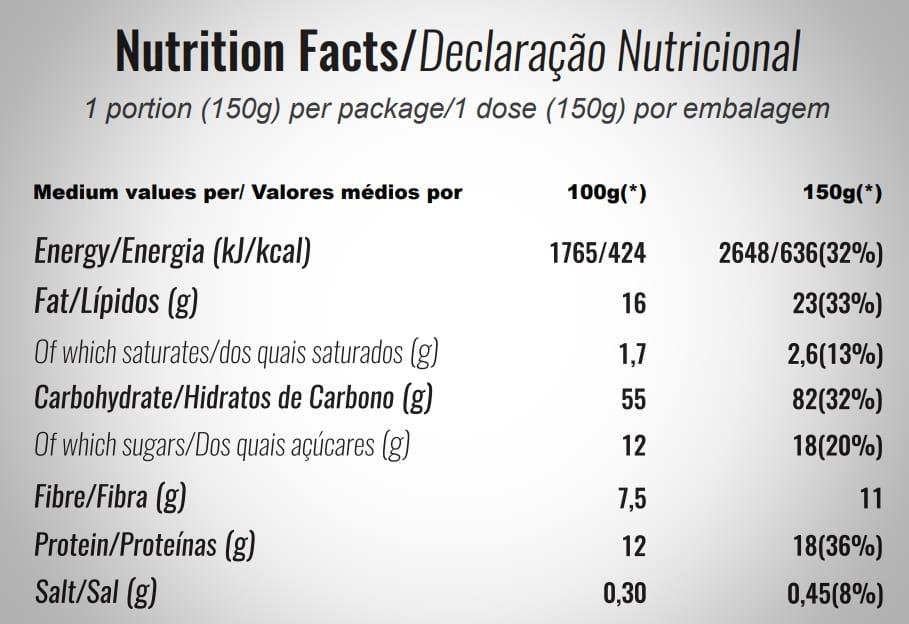 Mondays - Tabela Nutricional