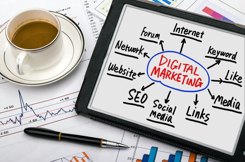 Poupe dinheiro com sua estrategia de marketing digital
