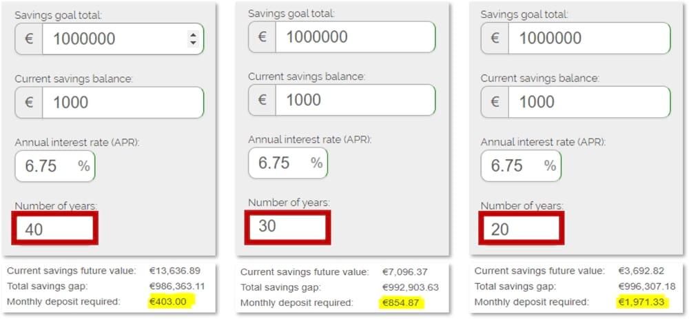 Simulación de inversión para ahorrar 1 millón de euros